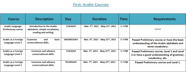 Arabic courses