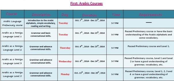 Arabic&Islamic Courses