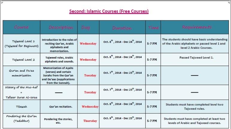 IslamicCourses