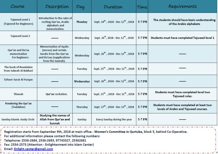 Autumn course time table - Islamic courses