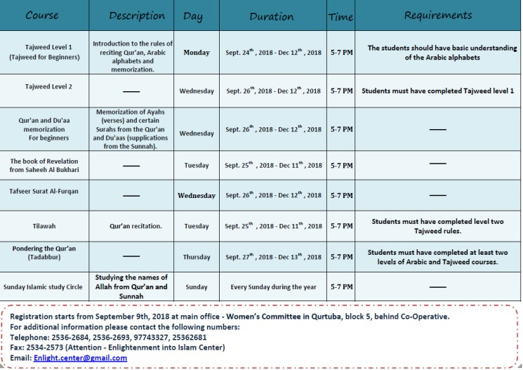 Arabic classes all stages | Enlightenment into Islam Center - Kuwait